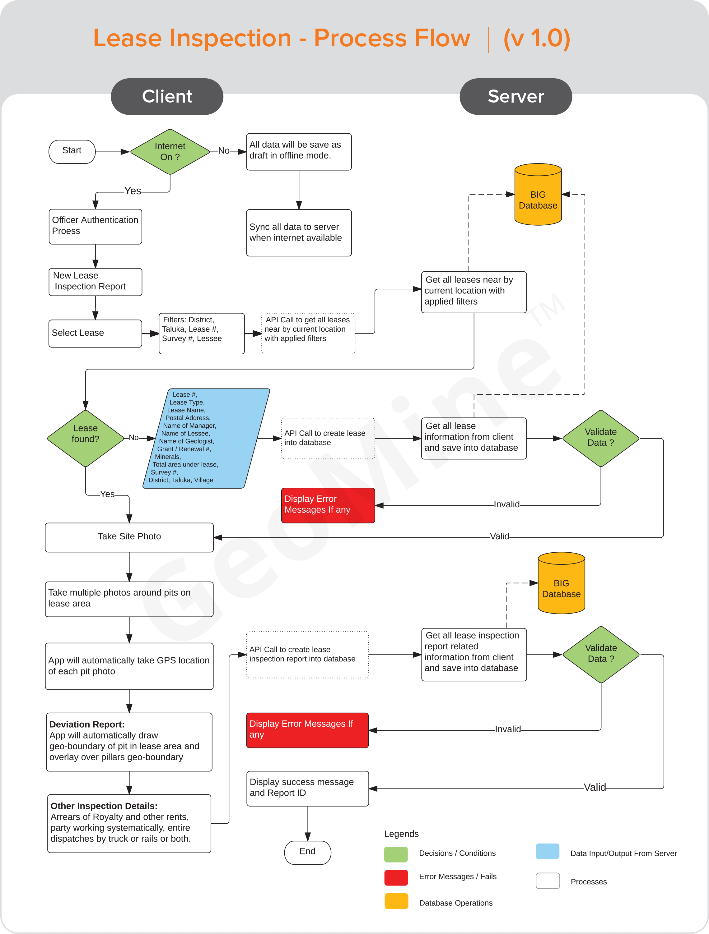lease-inspection-diagram1