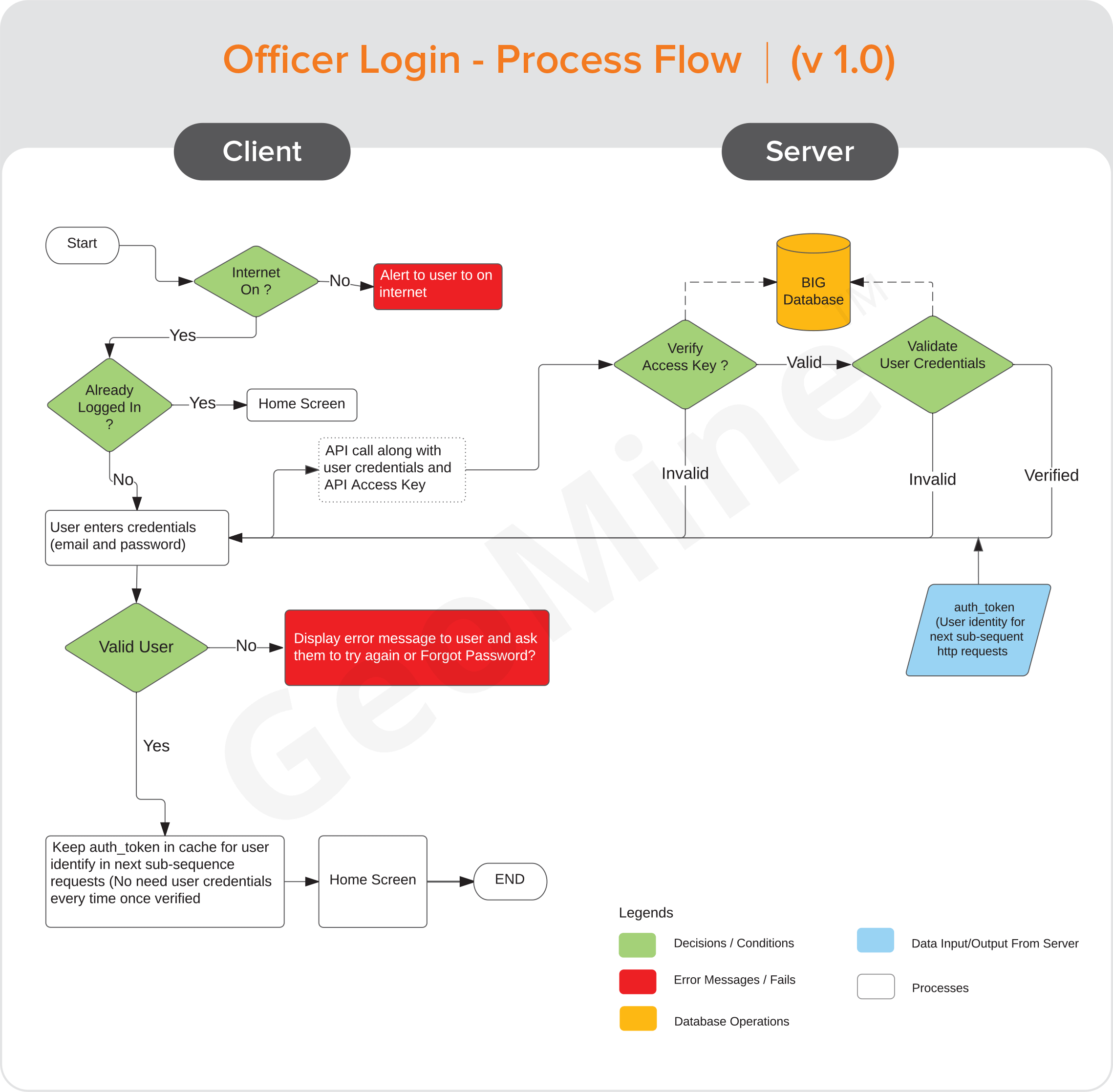 login-office-diagram1